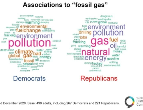 Natural Gas, Fossil Gas, or Methane… Which Should We Use?